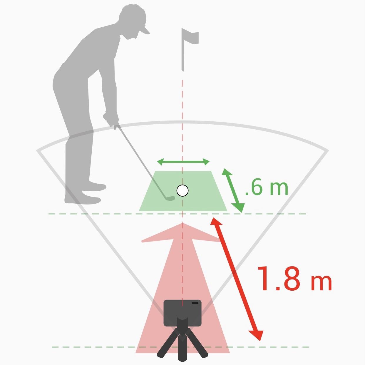 ガーミン「アプローチ R10」セットアップ方法(ターゲットとボール、R10本体を一直線に合わせる)